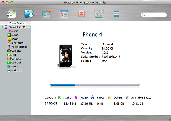 iPhone to Mac Transfer, transfer iPhone videos, photos, songs and ...